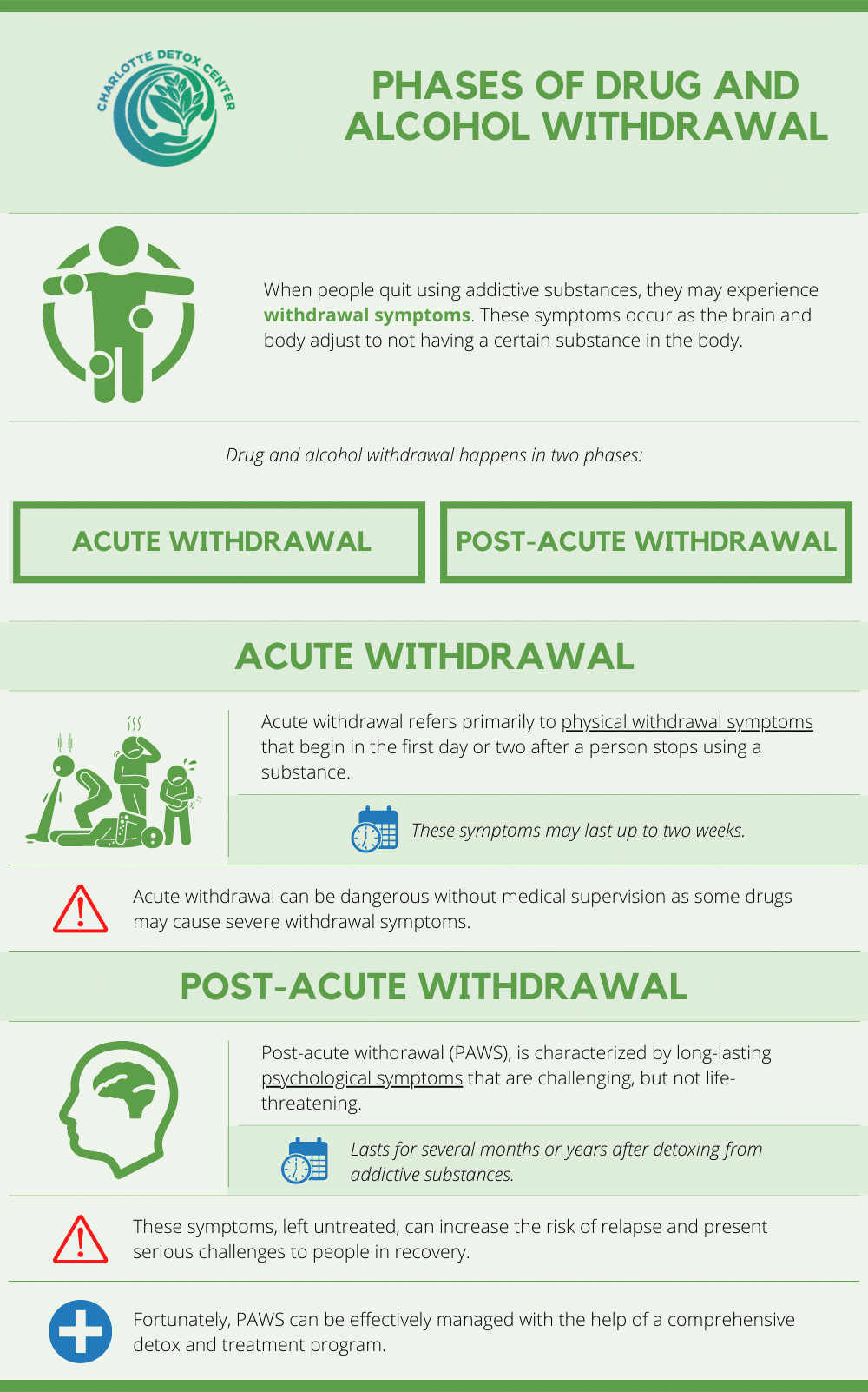 phases of Drug and alcohol withdrawal