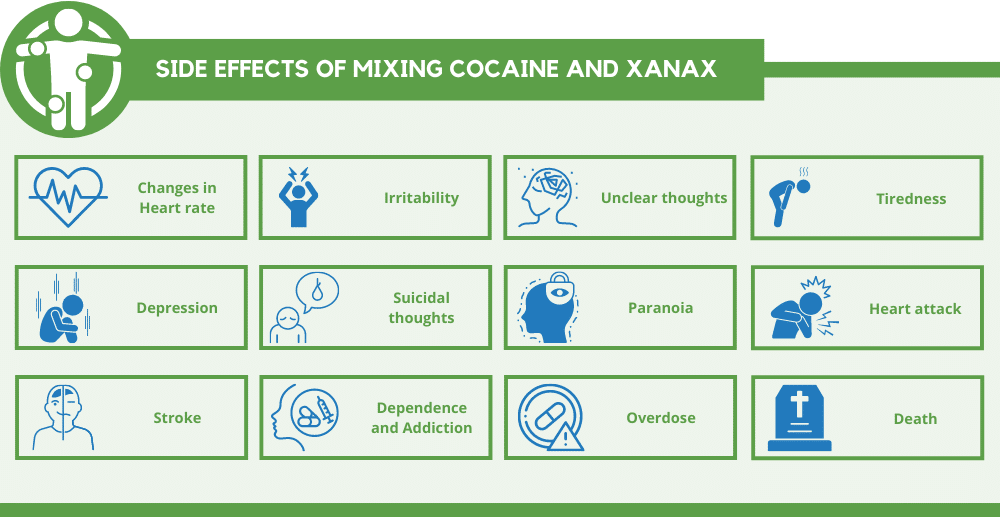 Side Effects of Mixing Cocaine and Xanax